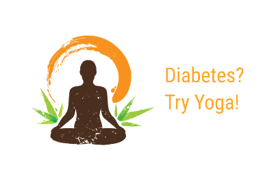 Enhancing Management of Type 2 Diabetes Mellitus Through Yoga
