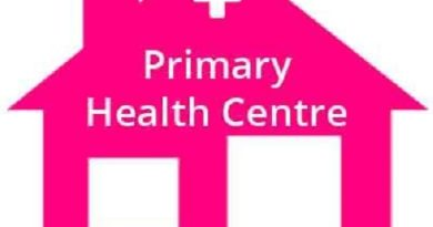 Basic Health Facilities at Primary Health Centres