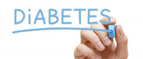 Thigh Circumference predicts Diabetes : SGRH Study