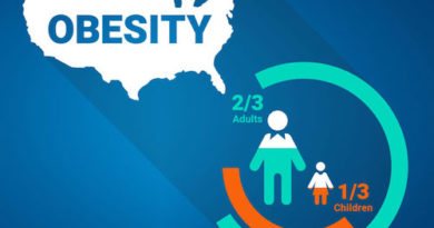 Deeper understanding of early life experiences can help combat chronic obesity and frequent bingeing